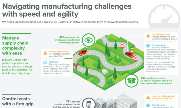 ERP solution in manufacturing white paper