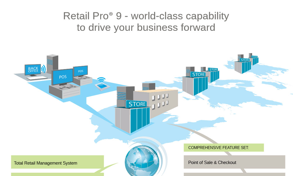 TRG technology services in retail management white paper
