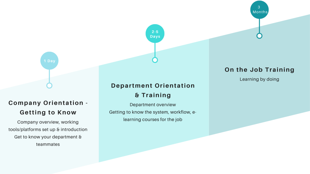 Blue Timeline Cycle Presentation (1)