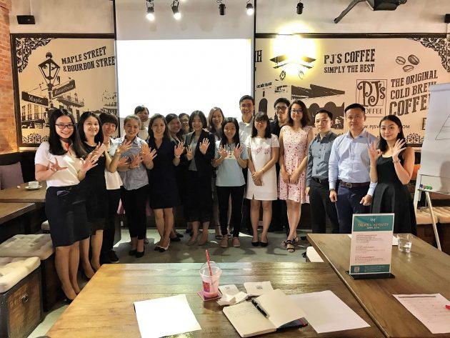 Self Awareness – Foundation of Raising Business Perfomance 8